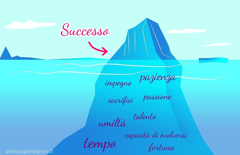 come ottenere successo